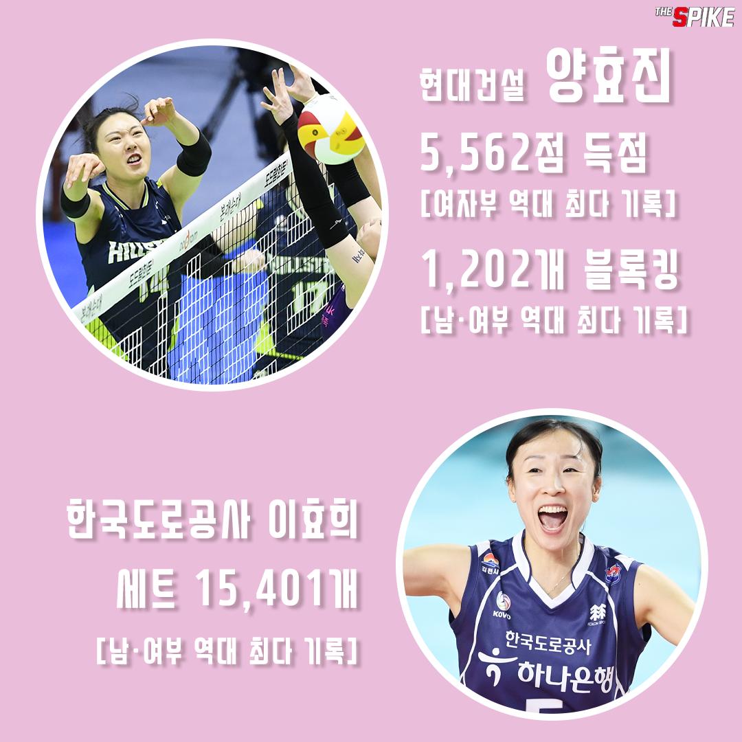 [인포그래픽] 의미있는 선수 개인 기록들