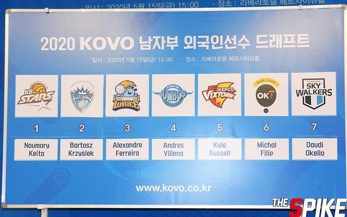 [화보] 2020 KOVO 남자부 외국인선수 드래프트 화보